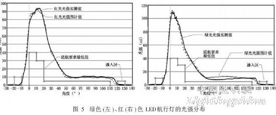电路 电路图 电子 原理图 550_229