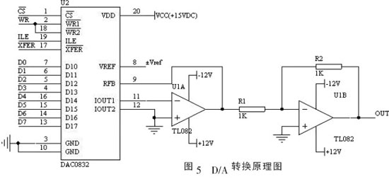 led可控恒流源驱动系统设计