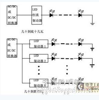 大功率led灯具都采用led串联的结构,用恒流供电,其结构如图1所示.