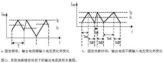 电路 电路图 电子 工程图 平面图 原理图 550_212