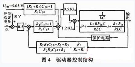 基于开关电源芯片mc33167的led驱动器开发